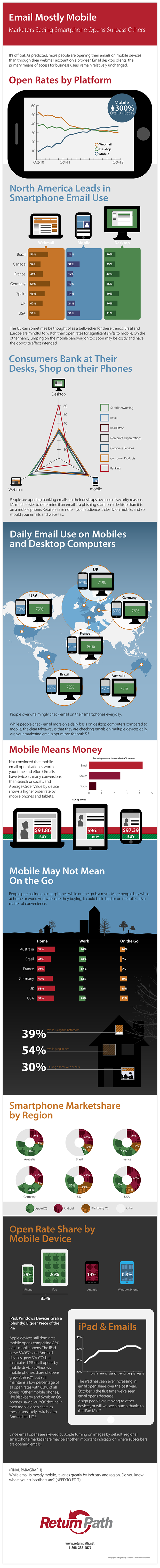 RP_MobileInfographic