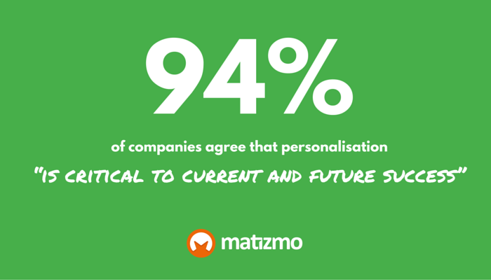 Personalized content stats