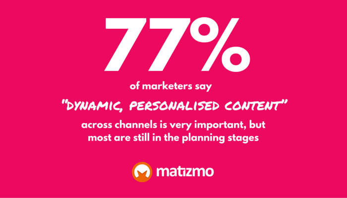 Content Personalisation